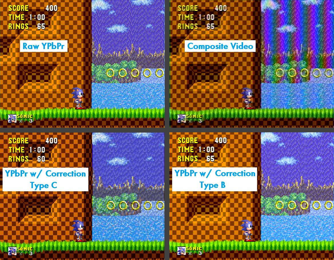 HD Retrovison Shows Transparency/Color-Depth Restoration Algorithm to Minimize Dithering