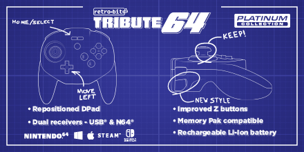 "Retro-bit Announces ""Tribute64"" – A Wireless N64 Controller Based on 2.4GHZ Technology"