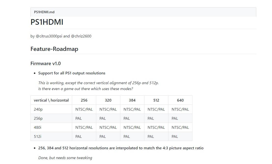 PS1HDMI Progress Update