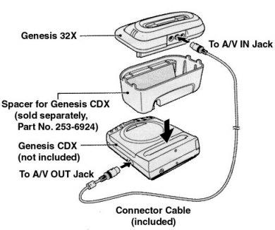 Sega 32X to CDX Mount